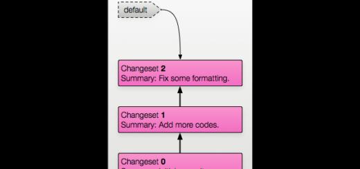 Basic Repository
