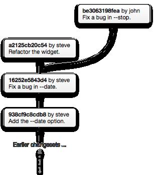 Sample Repository Before Merging