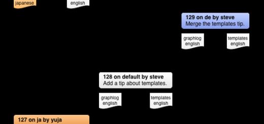 Translation Branches
