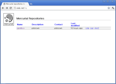 Mercurial Repositories on Web